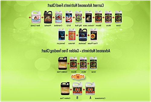 Best For Plants and Secret Golden Tree, Growth, Increaser, Dying Plant Rescuer, Flowers, Roses, Tomatoes,